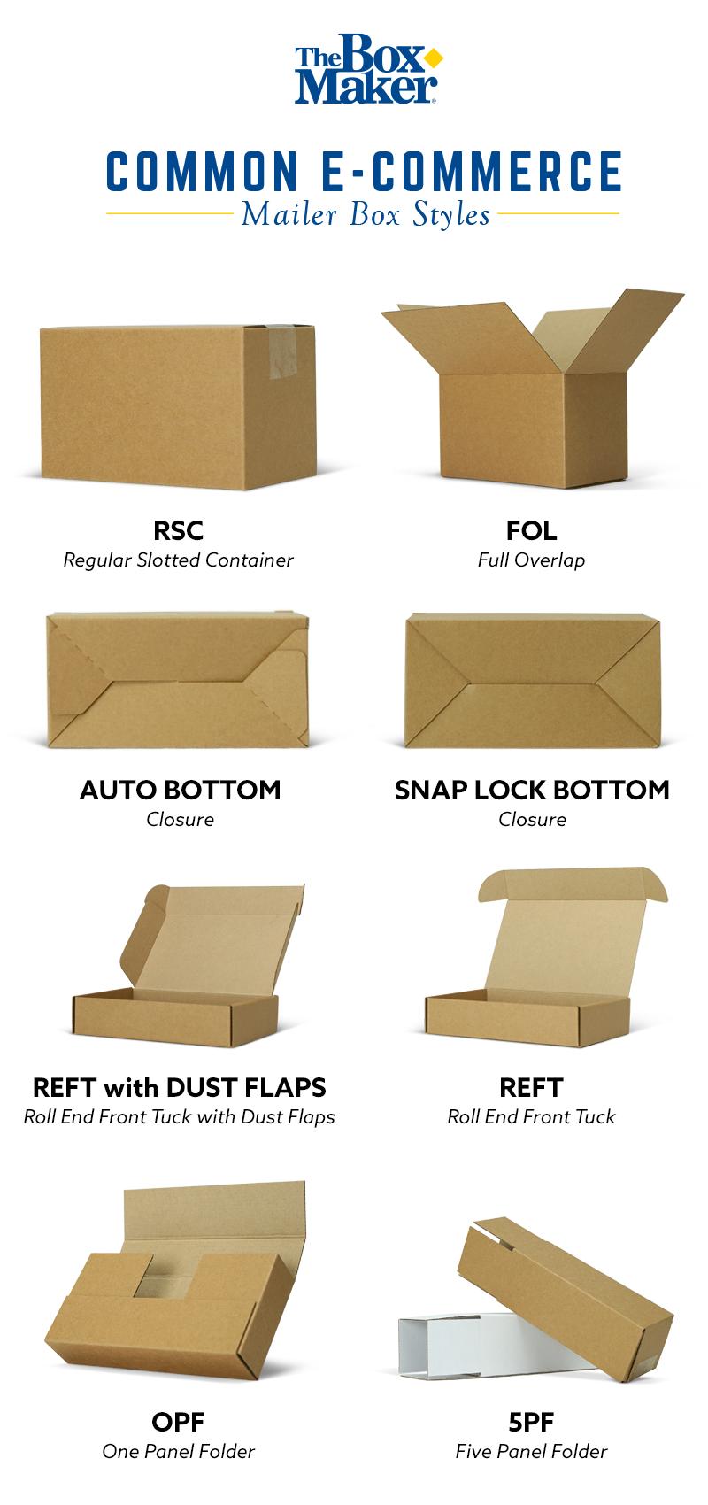 Ecommerce Box Styles The BoxMaker
